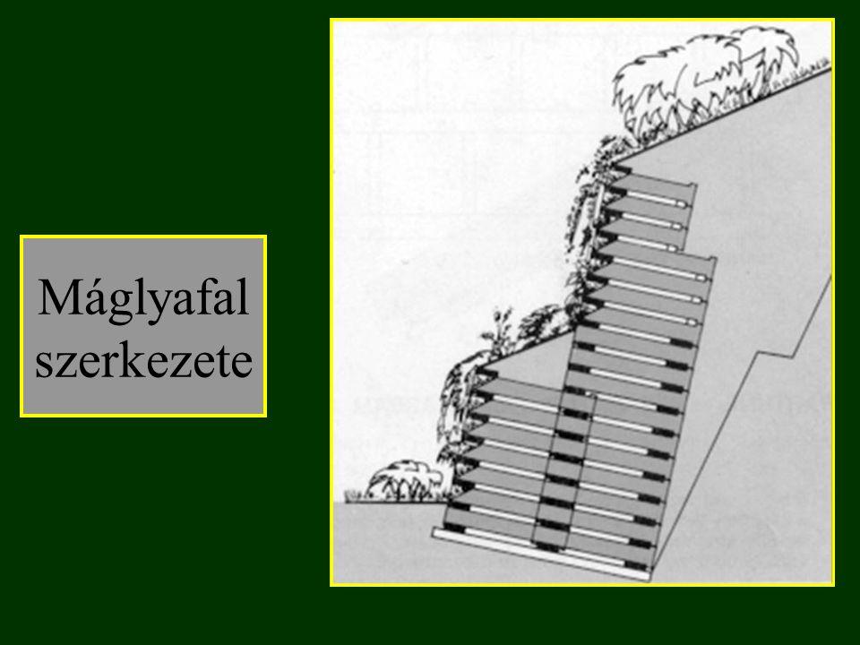 Máglyafal szerkezete
