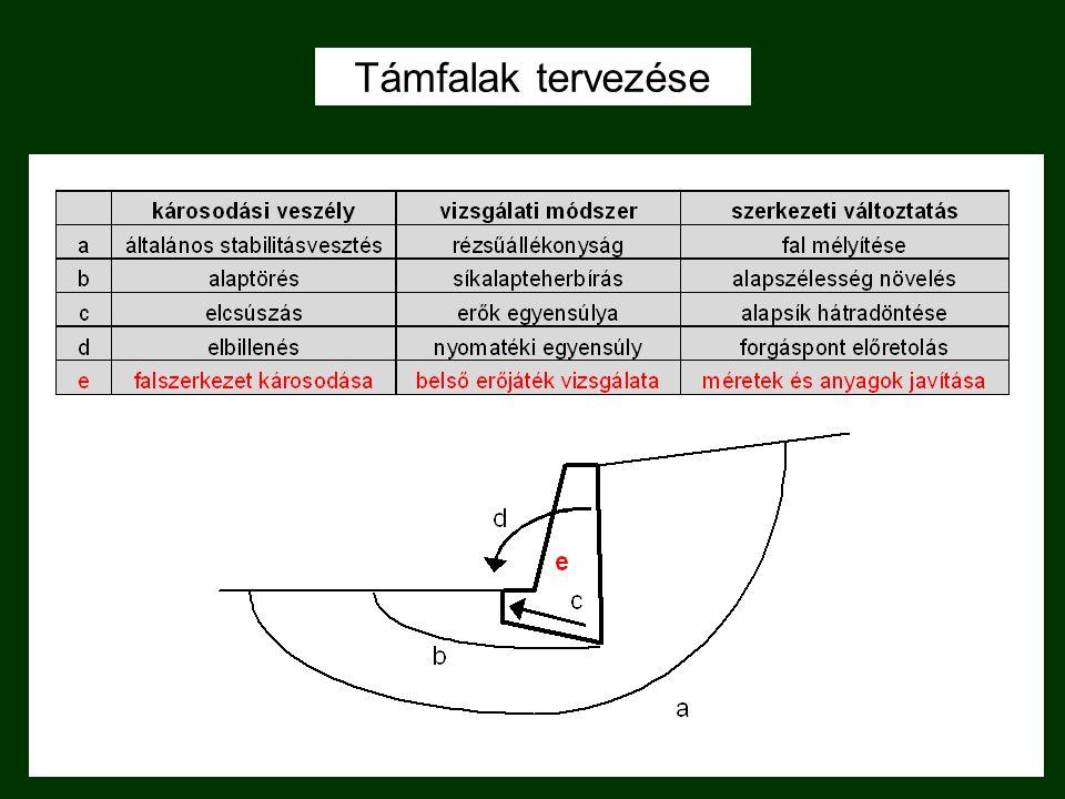 M1 Győrt elkerülő szakasz Elkészült támpilléres megtámasztás
