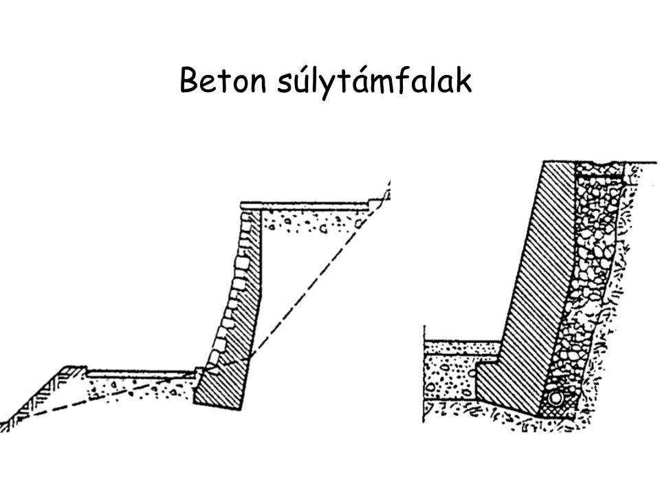 Magyar- szlovén vasút- vonal georáccsal erősített talaj- támfal minta- kereszt- szelvénye