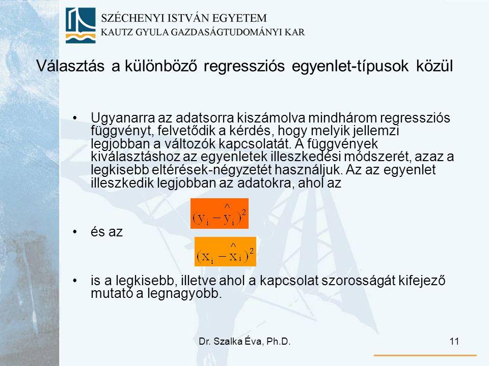 Dr. Szalka Éva, Ph.D.11 Választás a különböző regressziós egyenlet-típusok közül Ugyanarra az adatsorra kiszámolva mindhárom regressziós függvényt, fe
