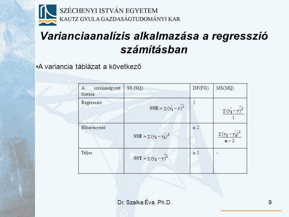 Dr. Szalka Éva, Ph.D.9 Varianciaanalízis alkalmazása a regresszió számításban A variancia táblázat a következő A szórásnégyzet forrása SS (SQ)DF(FG)MS