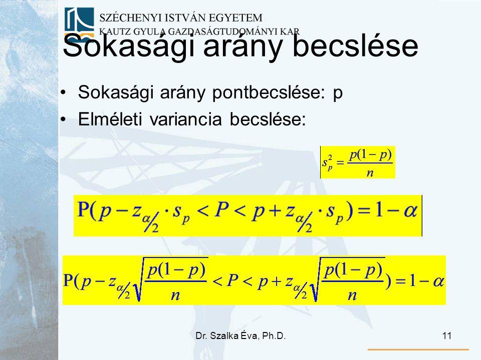 Dr. Szalka Éva, Ph.D.11 Sokasági arány becslése Sokasági arány pontbecslése: p Elméleti variancia becslése: