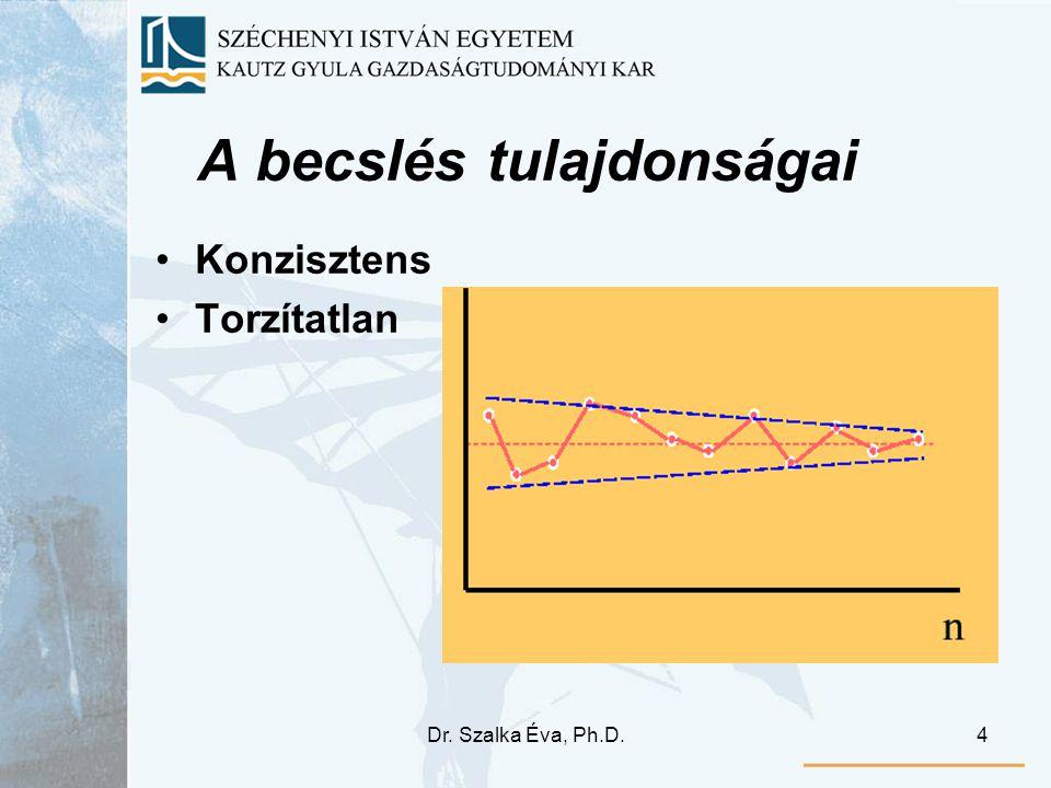 Dr. Szalka Éva, Ph.D.5 A becslés tulajdonságai Konzisztens Torzítatlan Hatásos