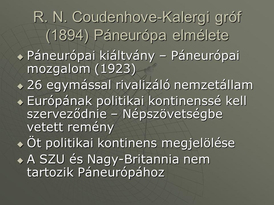 R. N. Coudenhove-Kalergi gróf (1894) Páneurópa elmélete  Páneurópai kiáltvány – Páneurópai mozgalom (1923)  26 egymással rivalizáló nemzetállam  Eu