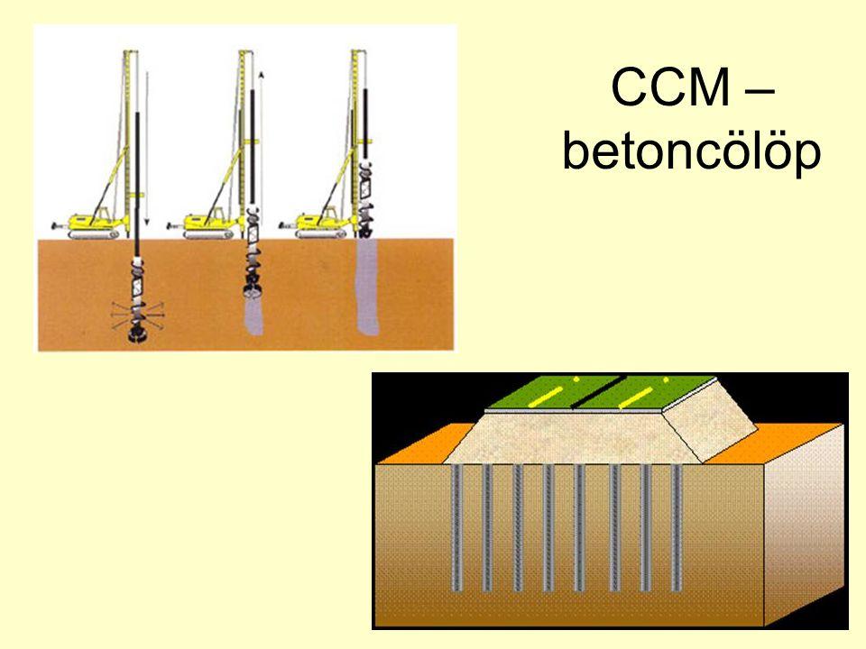 33 CCM – betoncölöp