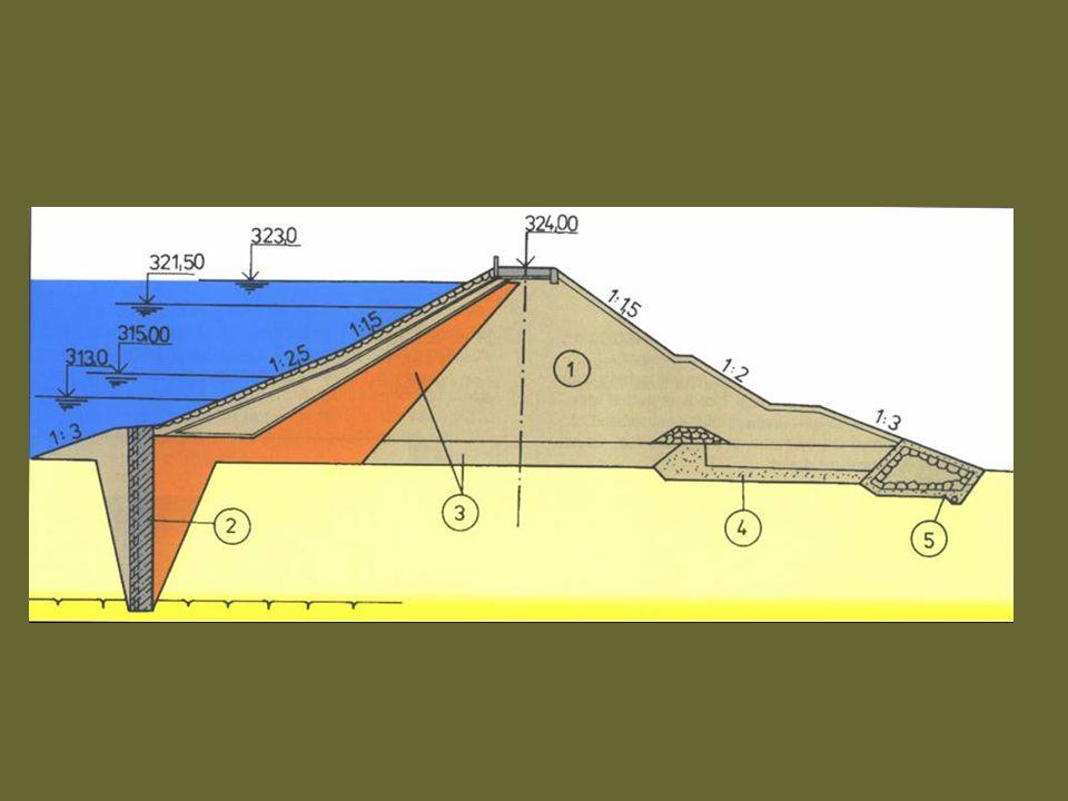 Tömörítési hatásmélység statikus henger mély- döngölés 0.2 m 0.5 m 0.4 m 1.0 m 10 m 14 m szokásos lehetséges dinamikus hengerlés gyors- döngölés 4.5 m 6.5 m