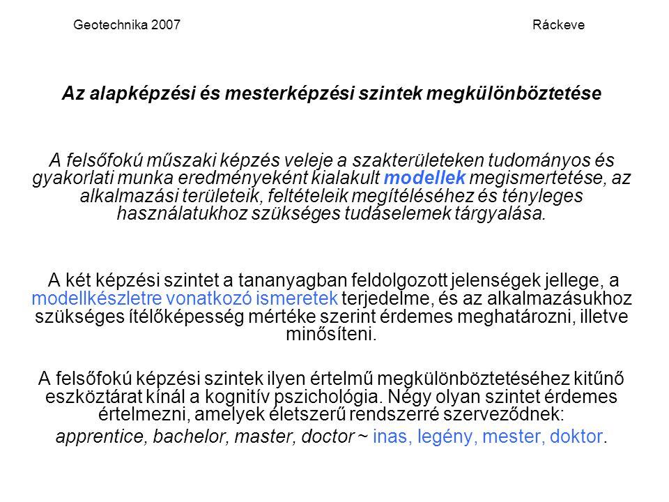 Geotechnika 2007 Ráckeve Csizmadia B., Nándori E.(szerk): Mechanika mérnököknek.
