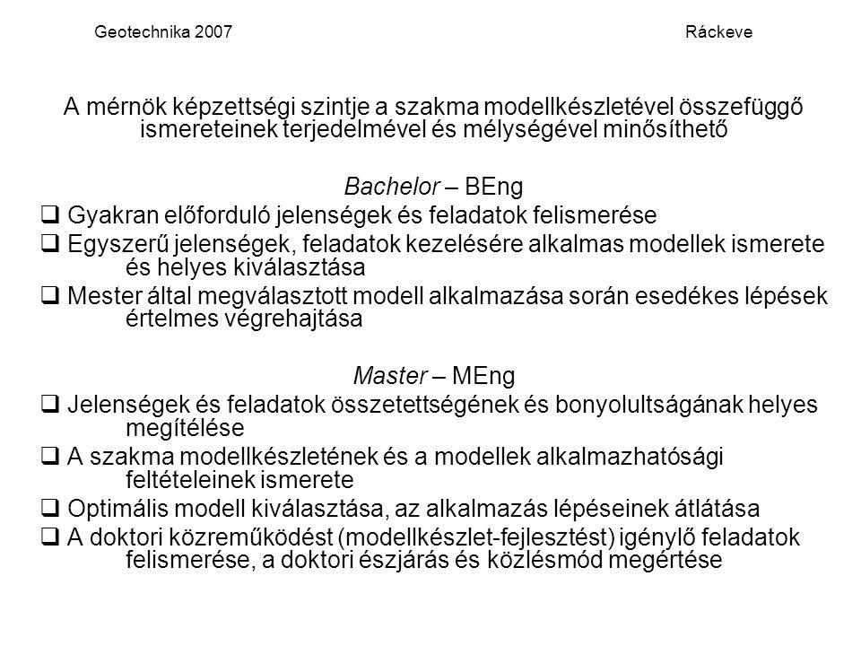 Geotechnika 2007 Ráckeve A mérnök képzettségi szintje a szakma modellkészletével összefüggő ismereteinek terjedelmével és mélységével minősíthető Bach