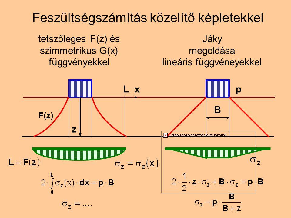 Feszültségszámítás közelítő képletekkel p z B F(z) tetszőleges F(z) és szimmetrikus G(x) függvényekkel Jáky megoldása lineáris függvéneyekkel L x