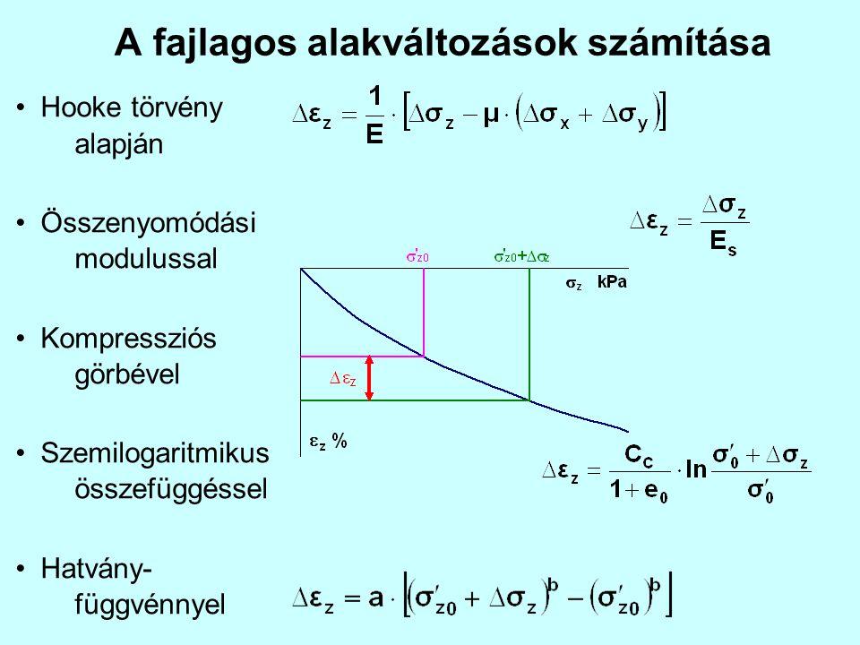A fajlagos alakváltozások számítása Hooke törvény alapján Összenyomódási modulussal Kompressziós görbével Szemilogaritmikus összefüggéssel Hatvány- függvénnyel
