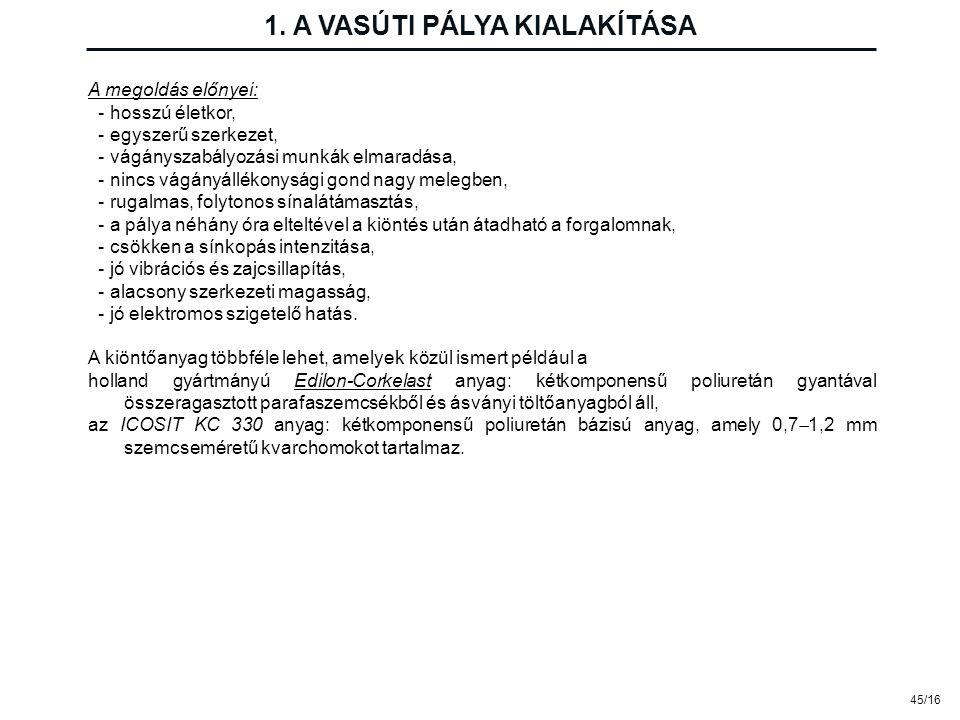 45/16 A megoldás előnyei: - hosszú életkor, - egyszerű szerkezet, - vágányszabályozási munkák elmaradása, - nincs vágányállékonysági gond nagy melegbe