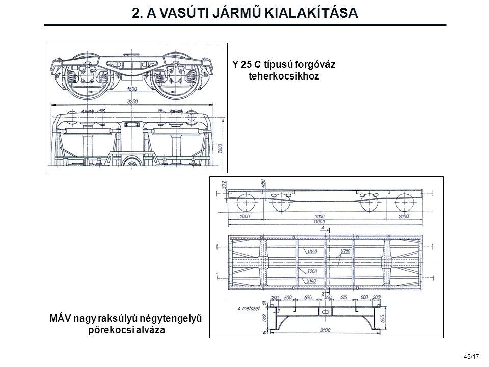 45/17 2. A VASÚTI JÁRMŰ KIALAKÍTÁSA Y 25 C típusú forgóváz teherkocsikhoz MÁV nagy raksúlyú négytengelyű pőrekocsi alváza