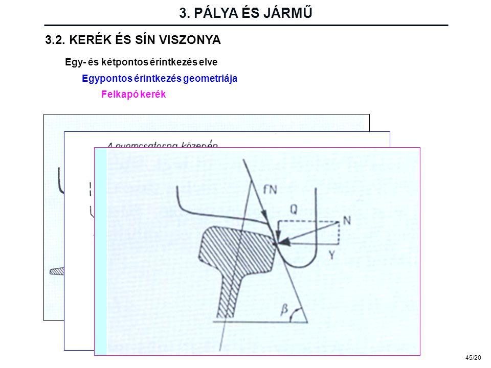 45/20 3.2. KERÉK ÉS SÍN VISZONYA Egy- és kétpontos érintkezés elve Egypontos érintkezés geometriája Felkapó kerék 3. PÁLYA ÉS JÁRMŰ