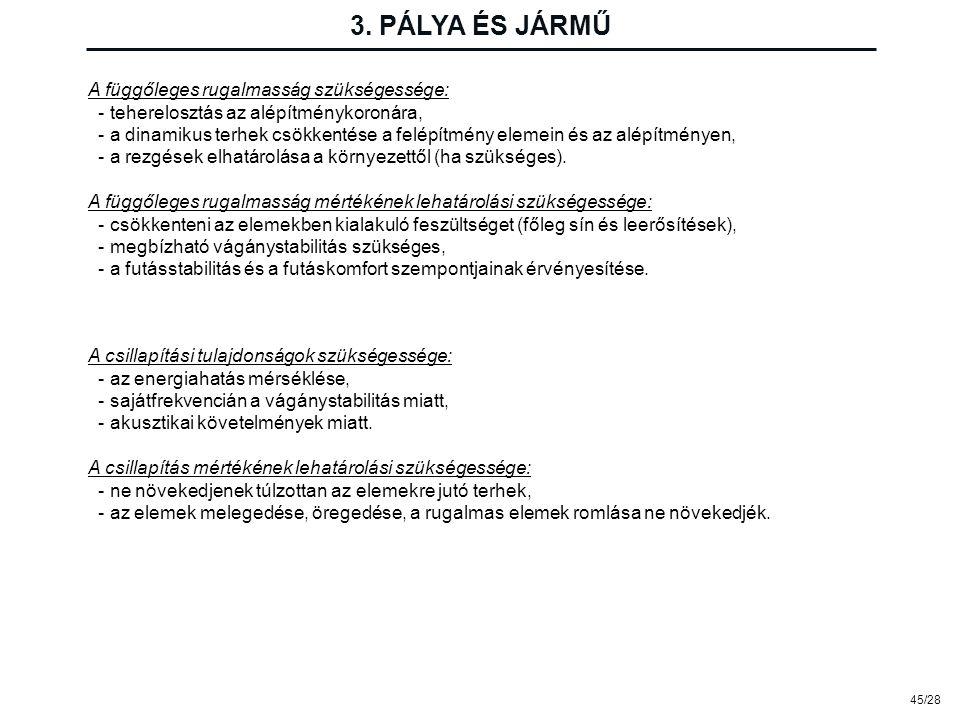 45/28 3. PÁLYA ÉS JÁRMŰ A függőleges rugalmasság szükségessége: - teherelosztás az alépítménykoronára, - a dinamikus terhek csökkentése a felépítmény