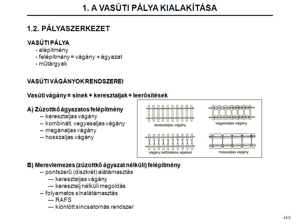 45/2 VASÚTI VÁGÁNYOK RENDSZEREI Vasúti vágány = sínek + keresztaljak + leerősítések A) Zúzottkő ágyazatos felépítmény -- keresztaljas vágány -- kombin