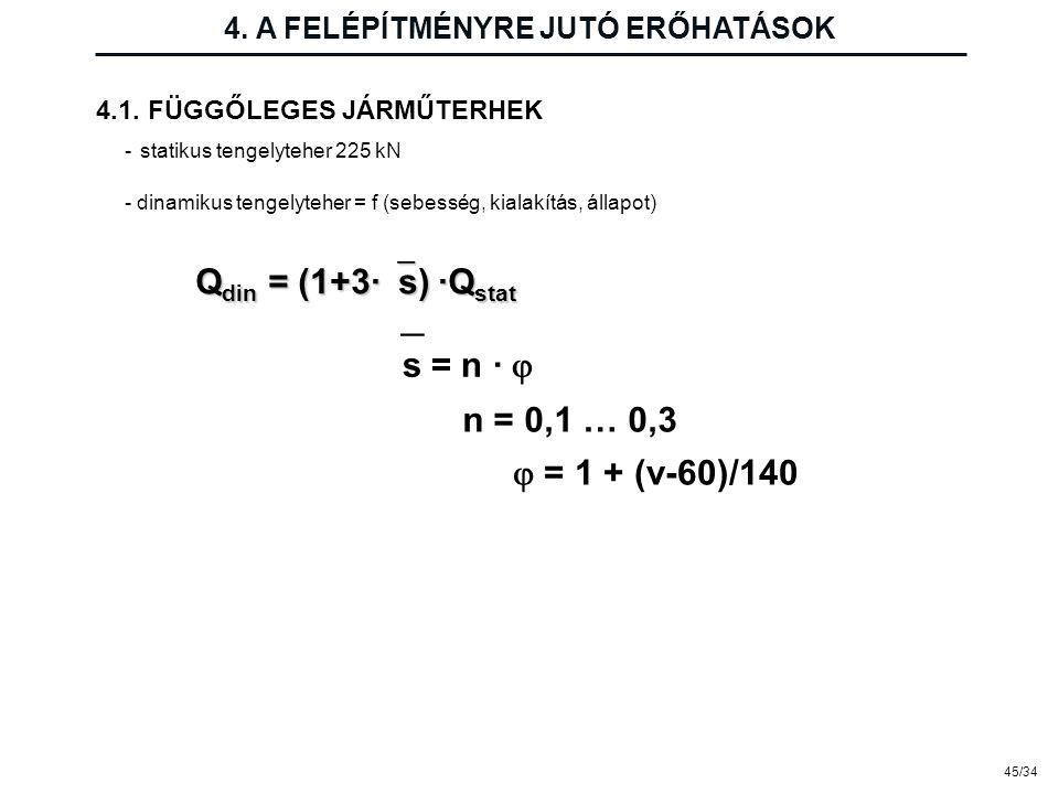 45/34 4.1. FÜGGŐLEGES JÁRMŰTERHEK - statikus tengelyteher 225 kN - dinamikus tengelyteher = f (sebesség, kialakítás, állapot) Q din = (1+3·  s) ·Q st