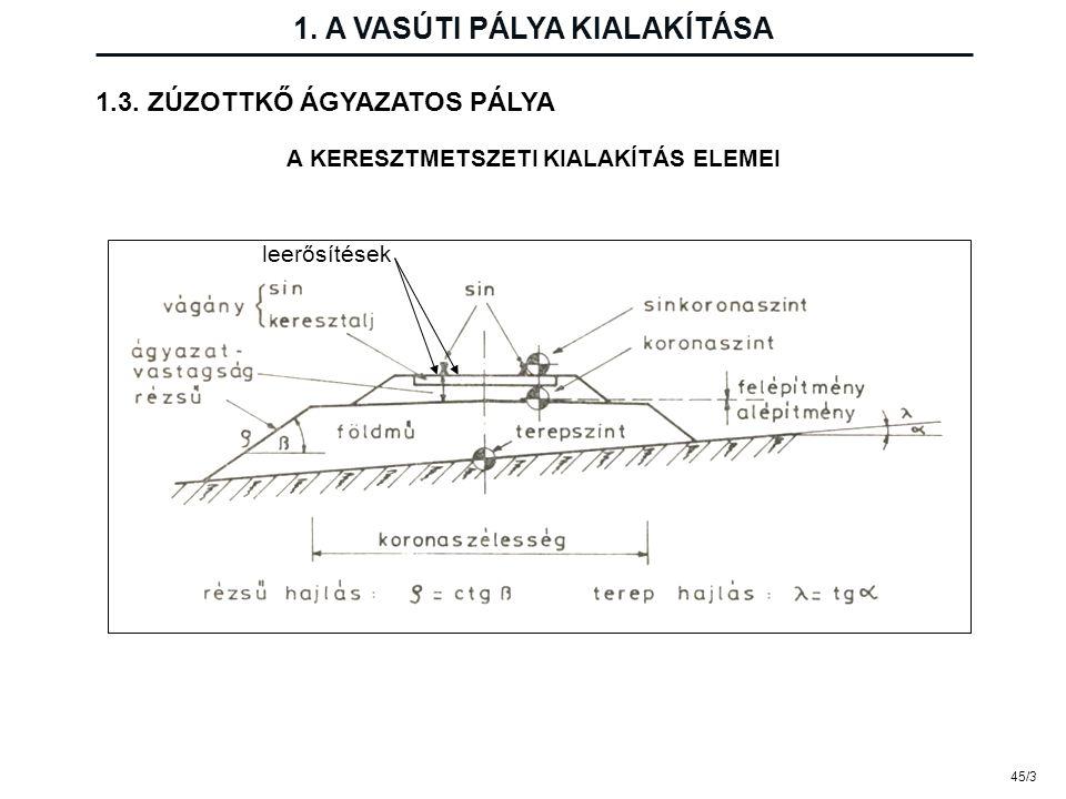 A KERESZTMETSZETI KIALAKÍTÁS ELEMEI leerősítések 1. A VASÚTI PÁLYA KIALAKÍTÁSA 45/3 1.3. ZÚZOTTKŐ ÁGYAZATOS PÁLYA