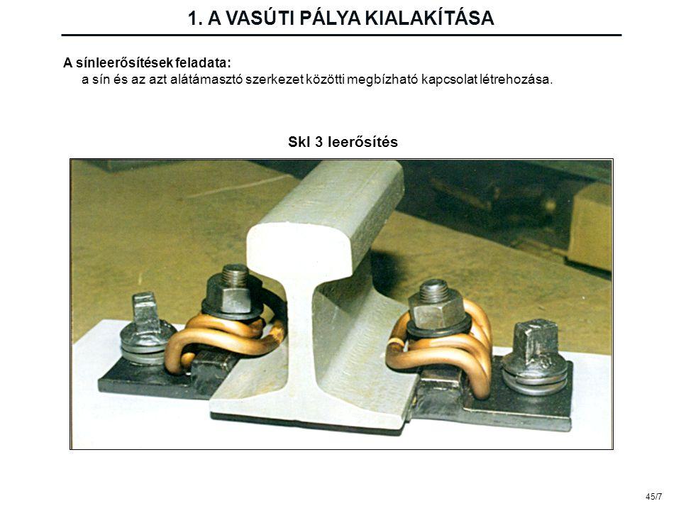 45/7 1. A VASÚTI PÁLYA KIALAKÍTÁSA A sínleerősítések feladata: a sín és az azt alátámasztó szerkezet közötti megbízható kapcsolat létrehozása. Skl 3 l