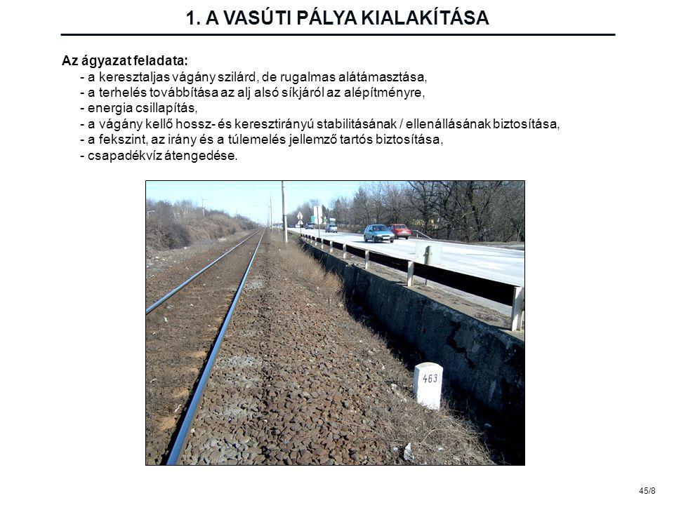 45/29 A vasúti teher megoszlása a szomszéd aljakon Forrás: LICHTBERGER: Handbuch Gleis 3.