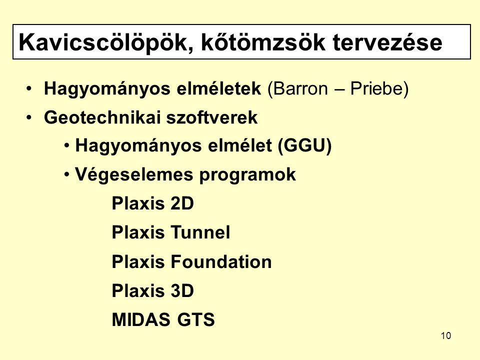 10 Kavicscölöpök, kőtömzsök tervezése Hagyományos elméletek (Barron – Priebe) Geotechnikai szoftverek Hagyományos elmélet (GGU) Végeselemes programok Plaxis 2D Plaxis Tunnel Plaxis Foundation Plaxis 3D MIDAS GTS