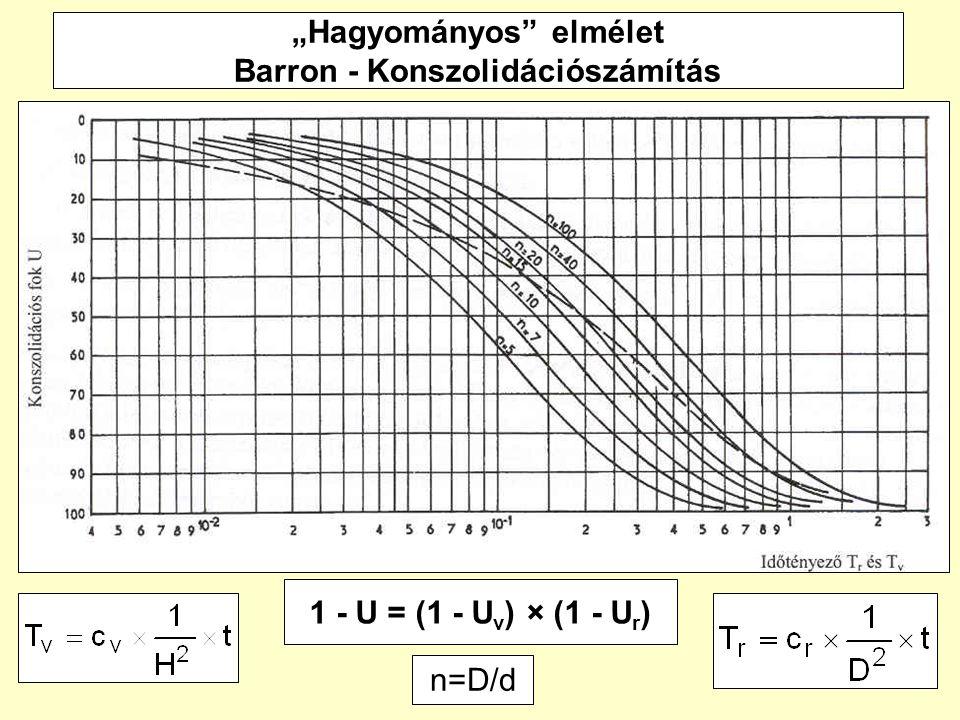 """11 1 - U = (1 - U v ) × (1 - U r ) n=D/d """"Hagyományos elmélet Barron - Konszolidációszámítás"""