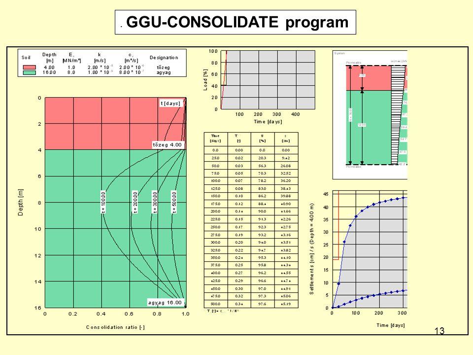 13. GGU-CONSOLIDATE program