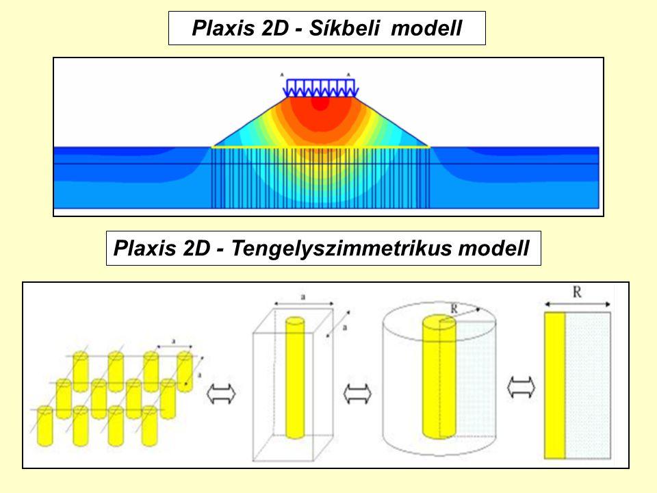 14 Plaxis 2D - Tengelyszimmetrikus modell Plaxis 2D - Síkbeli modell