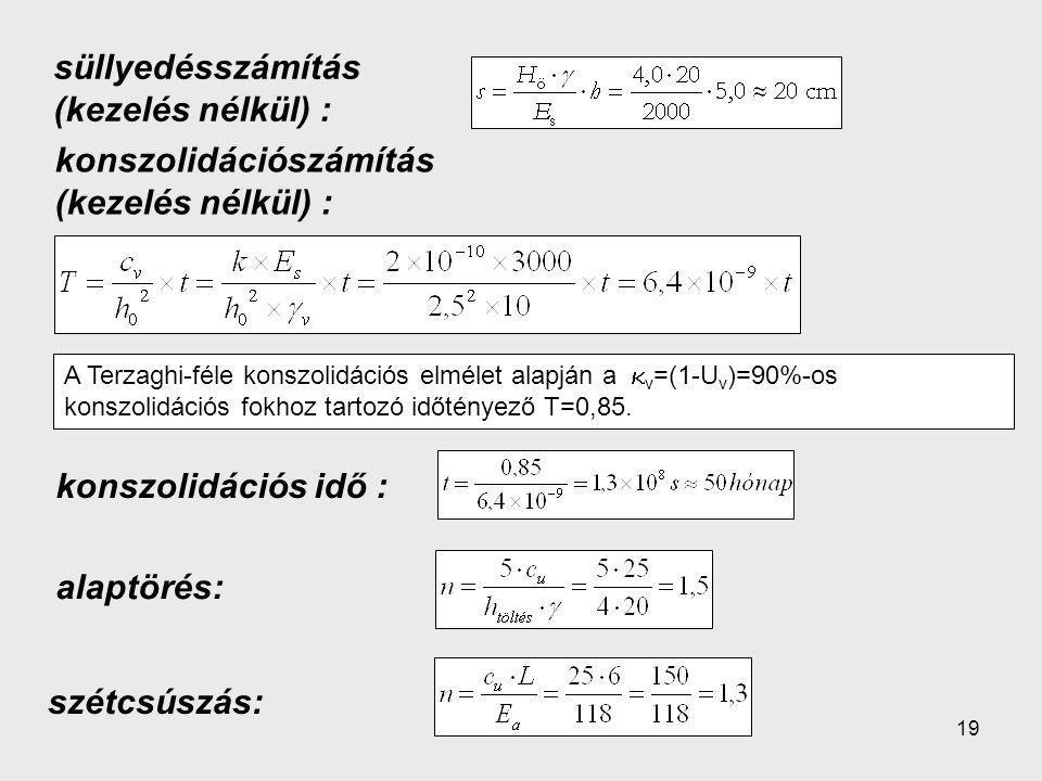 19 süllyedésszámítás (kezelés nélkül) : konszolidációszámítás (kezelés nélkül) : alaptörés: szétcsúszás: A Terzaghi-féle konszolidációs elmélet alapján a  v =(1-U v )=90%-os konszolidációs fokhoz tartozó időtényező T=0,85.
