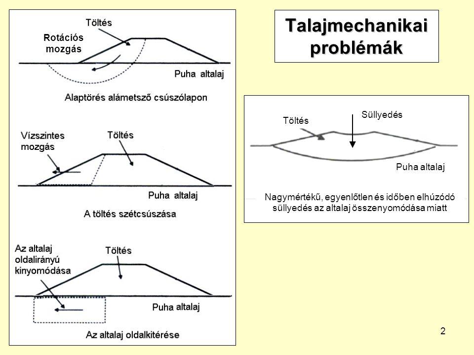 2 Talajmechanikai problémák Nagymértékű, egyenlőtlen és időben elhúzódó süllyedés az altalaj összenyomódása miatt Puha altalaj Töltés Rotációs mozgás Süllyedés