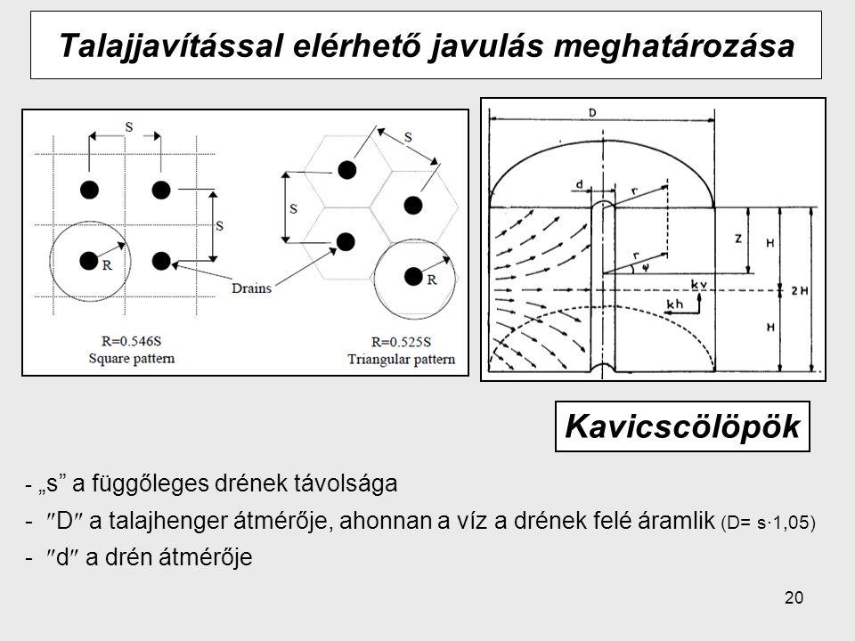 """20 Talajjavítással elérhető javulás meghatározása Kavicscölöpök - """"s a függőleges drének távolsága -  D  a talajhenger átmérője, ahonnan a víz a drének felé áramlik (D= s·1,05) -  d  a drén átmérője"""