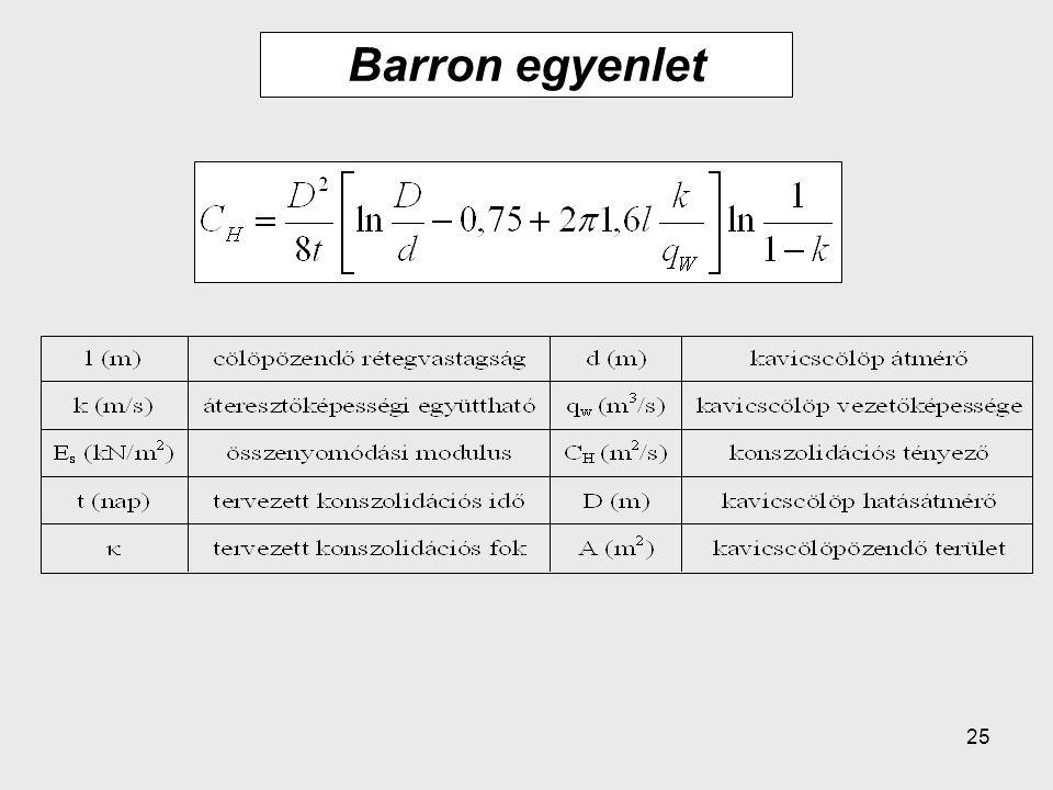25 Barron egyenlet