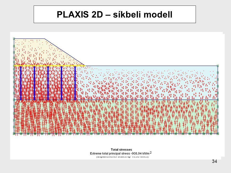 34 PLAXIS 2D – síkbeli modell