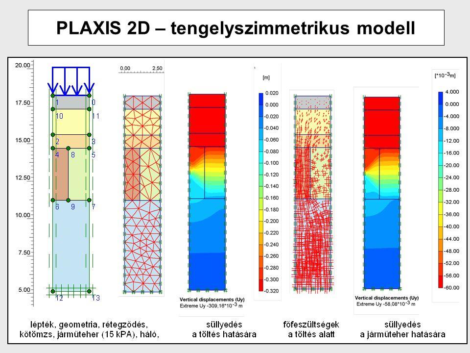 36 PLAXIS 2D – tengelyszimmetrikus modell