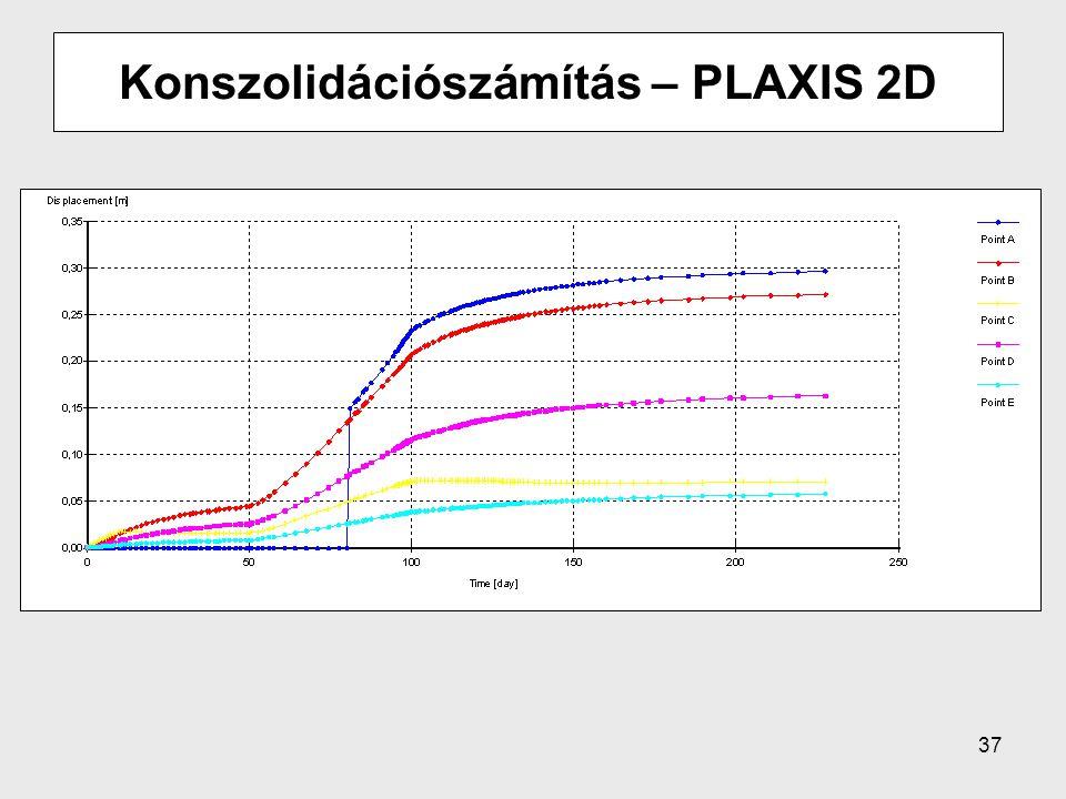 37 Konszolidációszámítás – PLAXIS 2D