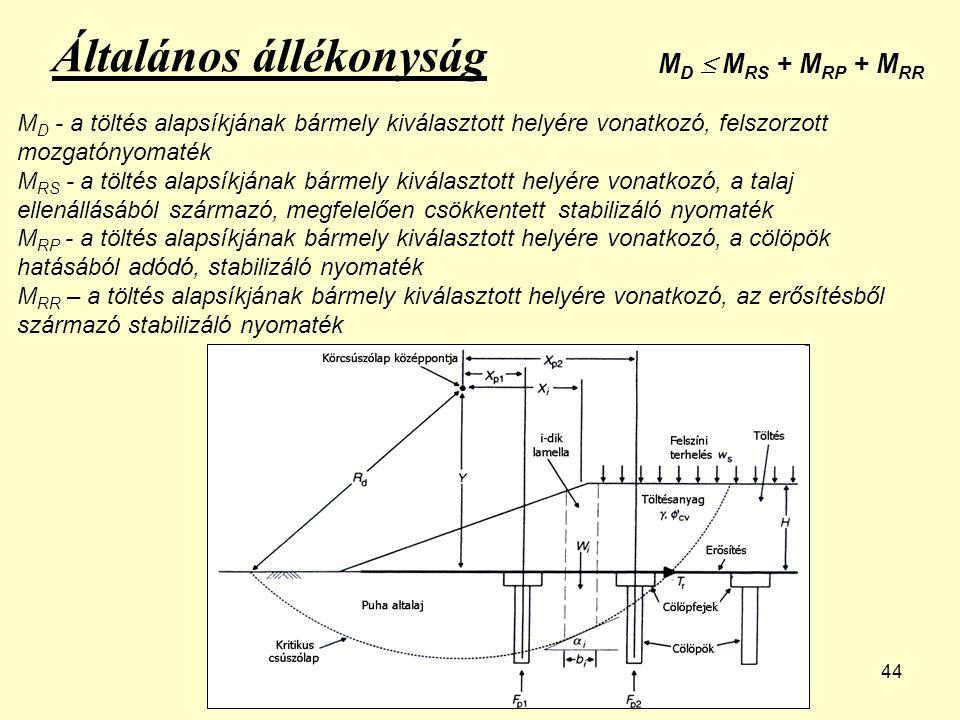 44 Általános állékonyság M D  M RS + M RP + M RR M D - a töltés alapsíkjának bármely kiválasztott helyére vonatkozó, felszorzott mozgatónyomaték M RS - a töltés alapsíkjának bármely kiválasztott helyére vonatkozó, a talaj ellenállásából származó, megfelelően csökkentett stabilizáló nyomaték M RP - a töltés alapsíkjának bármely kiválasztott helyére vonatkozó, a cölöpök hatásából adódó, stabilizáló nyomaték M RR – a töltés alapsíkjának bármely kiválasztott helyére vonatkozó, az erősítésből származó stabilizáló nyomaték