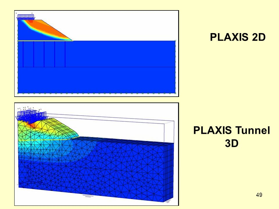 49 PLAXIS 2D PLAXIS Tunnel 3D