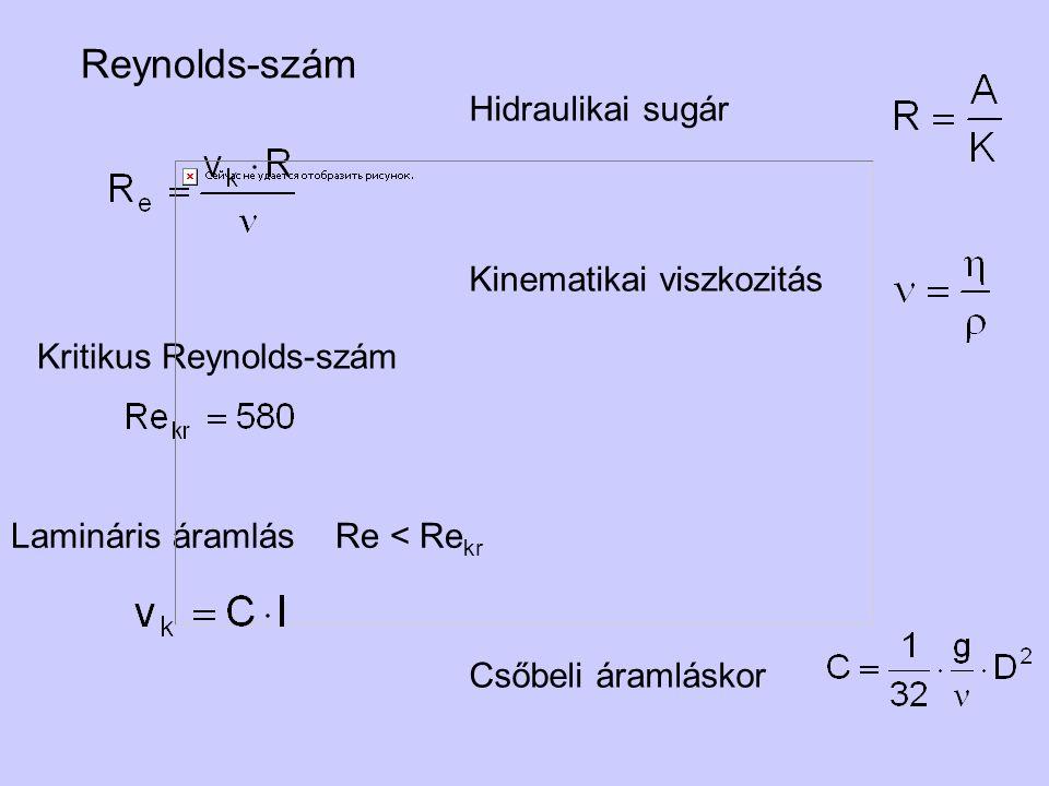 Reynolds-szám Hidraulikai sugár Kinematikai viszkozitás Csőbeli áramláskor Kritikus Reynolds-szám Lamináris áramlás Re < Re kr