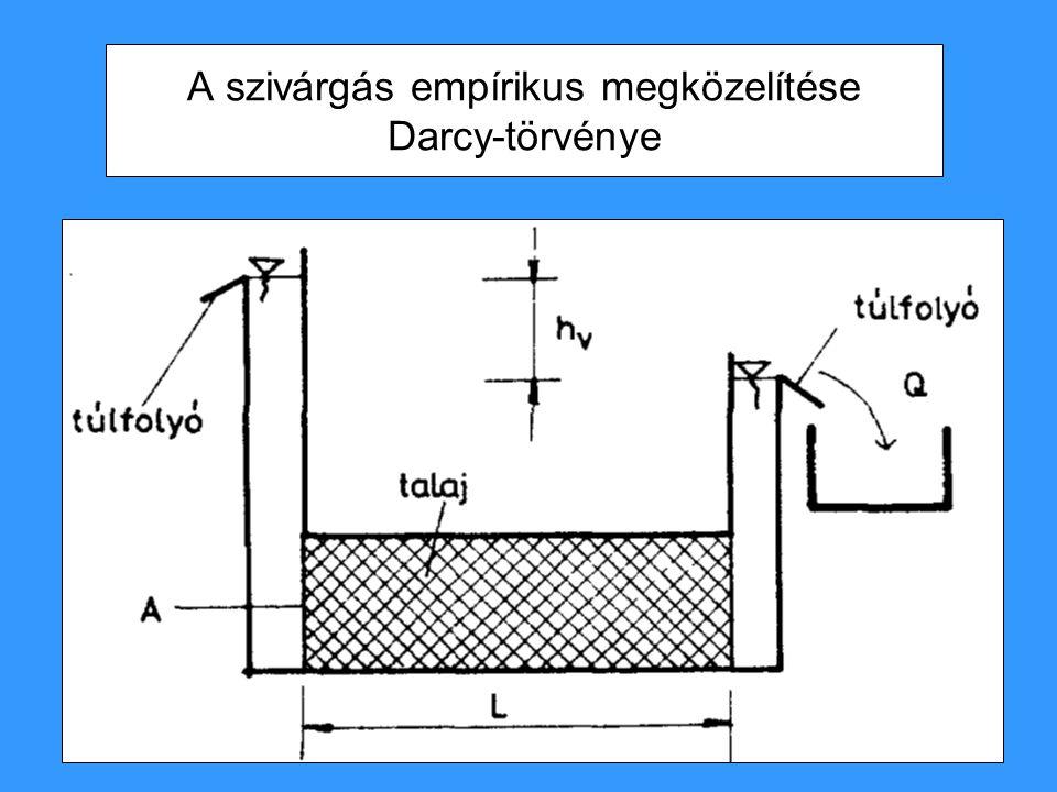 A szivárgás empírikus megközelítése Darcy-törvénye
