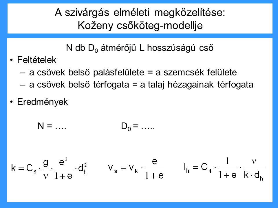 A szivárgás elméleti megközelítése: Koženy csőköteg-modellje N db D 0 átmérőjű L hosszúságú cső Feltételek –a csövek belső palásfelülete = a szemcsék