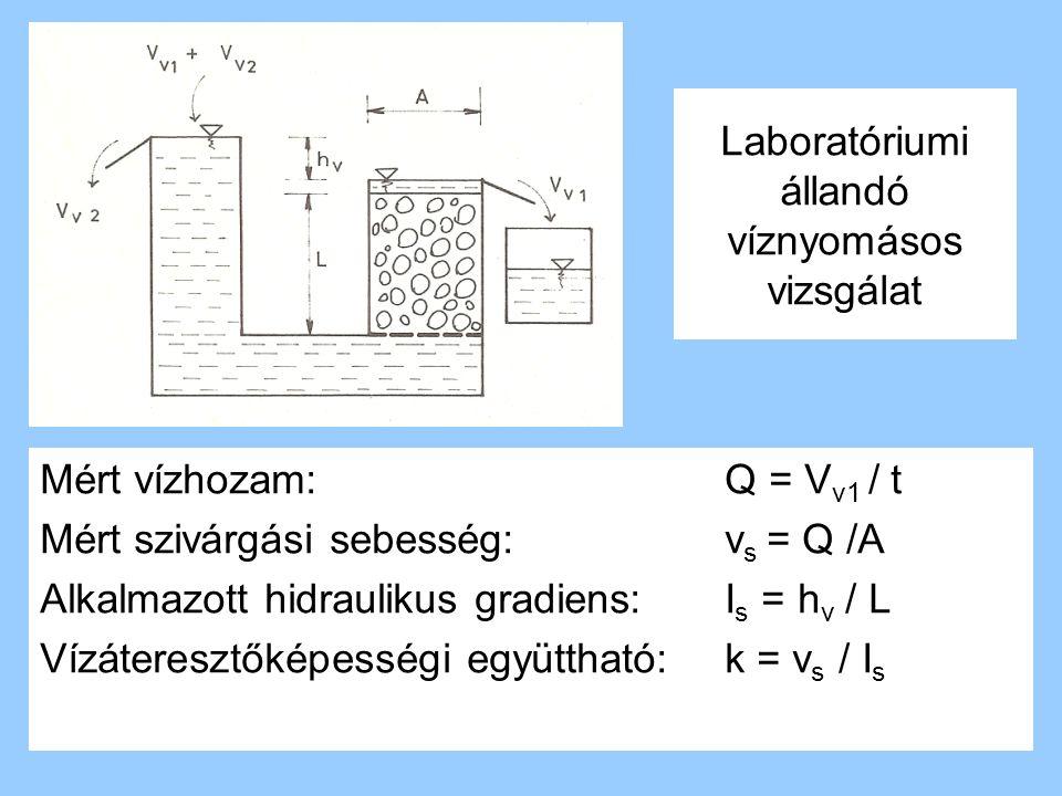 Laboratóriumi állandó víznyomásos vizsgálat Mért vízhozam: Q = V v1 / t Mért szivárgási sebesség: v s = Q /A Alkalmazott hidraulikus gradiens: I s = h