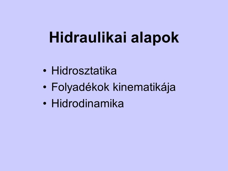 Hidrosztatika Folyadékok kinematikája Hidrodinamika