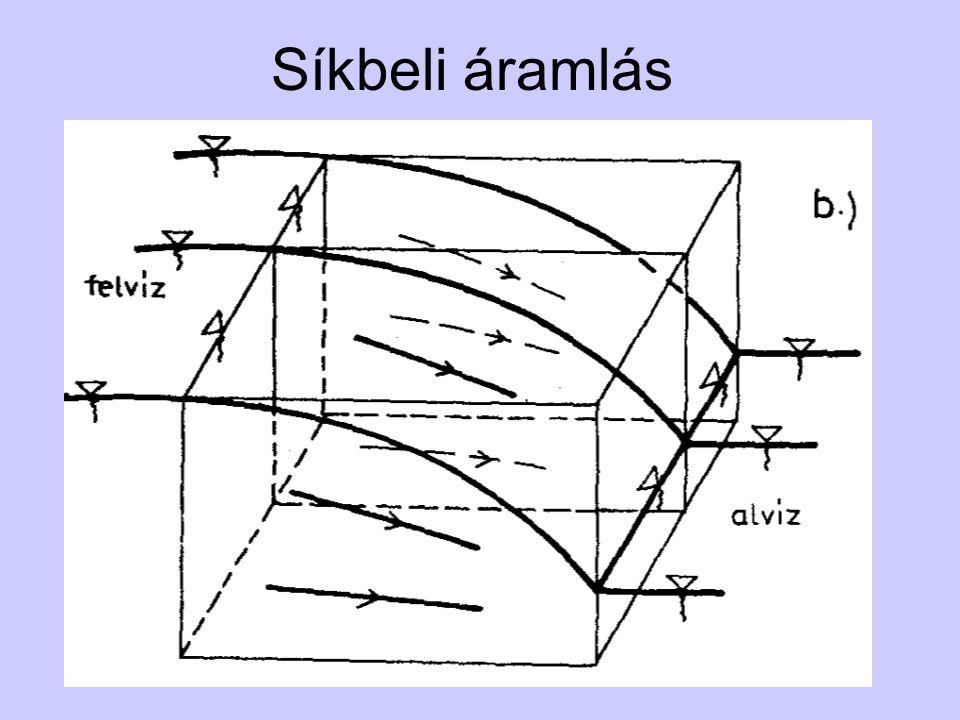 v s = k ∙ ( I s - I 0 ) v s = k ∙ I s