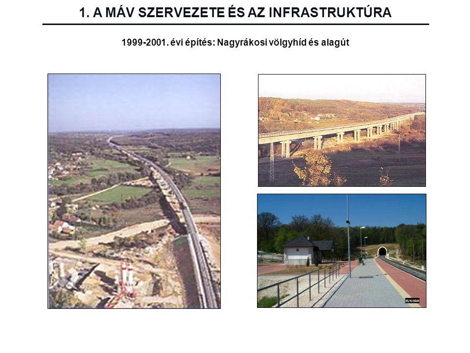 1. A MÁV SZERVEZETE ÉS AZ INFRASTRUKTÚRA 1999-2001. évi építés: Nagyrákosi völgyhíd és alagút