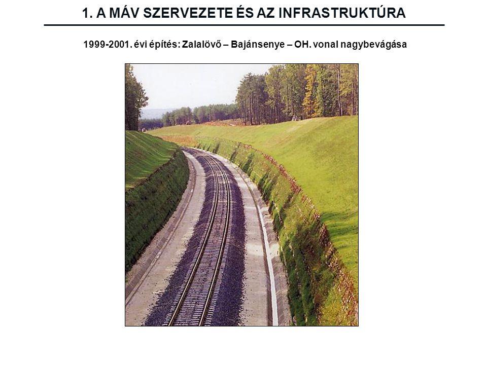 1. A MÁV SZERVEZETE ÉS AZ INFRASTRUKTÚRA 1999-2001. évi építés: Zalalövő – Bajánsenye – OH. vonal nagybevágása