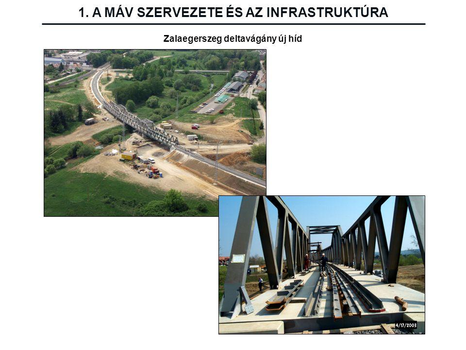 1. A MÁV SZERVEZETE ÉS AZ INFRASTRUKTÚRA Zalaegerszeg deltavágány új híd
