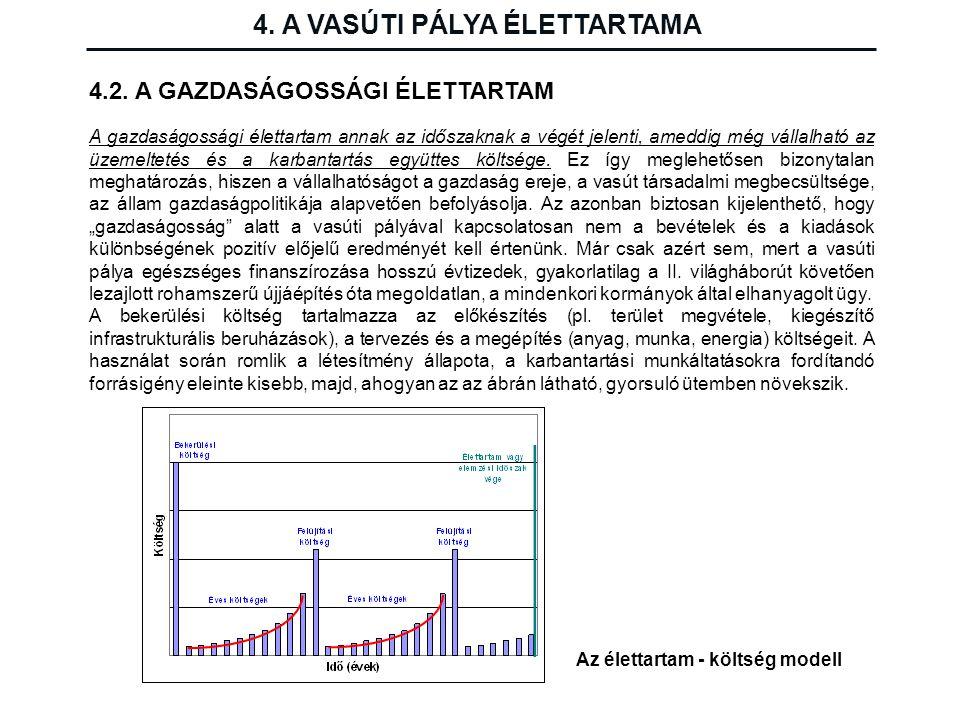4.2. A GAZDASÁGOSSÁGI ÉLETTARTAM A gazdaságossági élettartam annak az időszaknak a végét jelenti, ameddig még vállalható az üzemeltetés és a karbantar