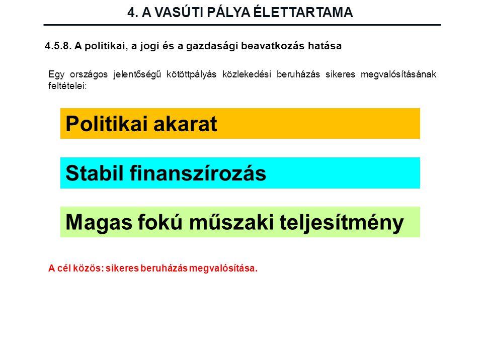 4.5.8. A politikai, a jogi és a gazdasági beavatkozás hatása Egy országos jelentőségű kötöttpályás közlekedési beruházás sikeres megvalósításának felt