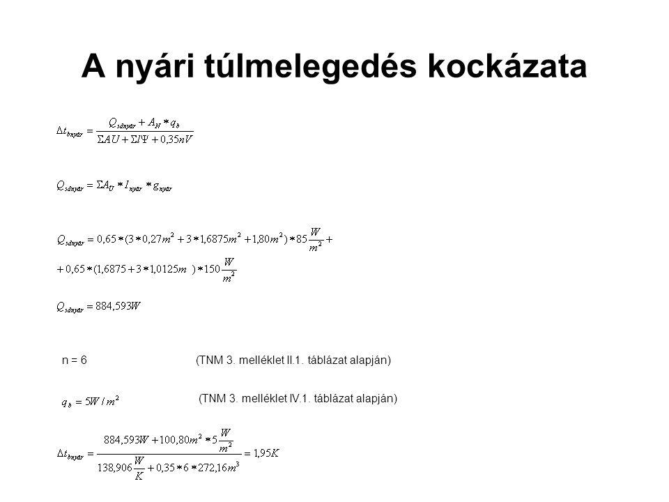 A nyári túlmelegedés kockázata n = 6(TNM 3. melléklet II.1. táblázat alapján) (TNM 3. melléklet IV.1. táblázat alapján)