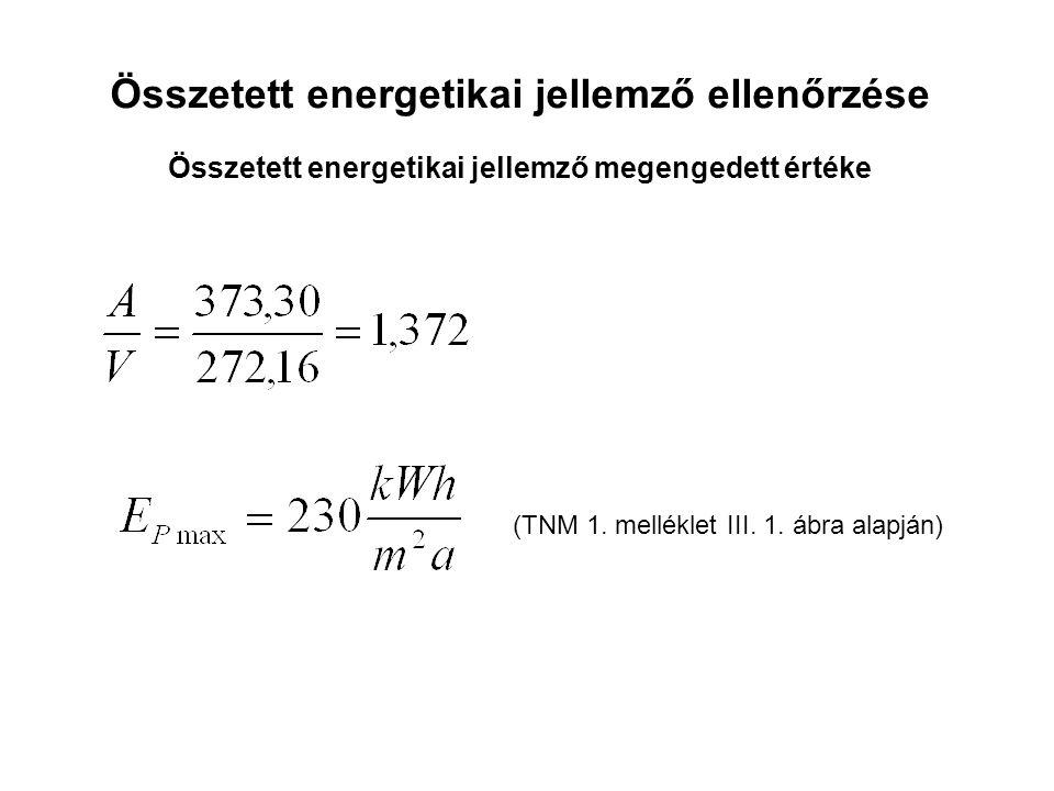 Összetett energetikai jellemző ellenőrzése Összetett energetikai jellemző megengedett értéke (TNM 1. melléklet III. 1. ábra alapján)