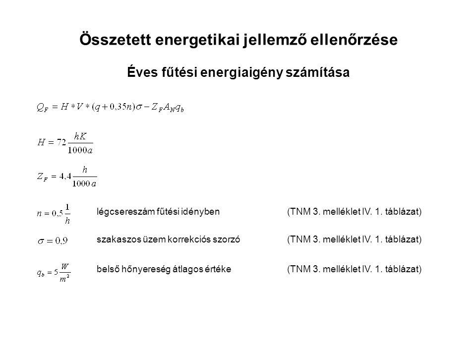 Összetett energetikai jellemző ellenőrzése Éves fűtési energiaigény számítása légcsereszám fűtési idényben(TNM 3. melléklet IV. 1. táblázat) szakaszos